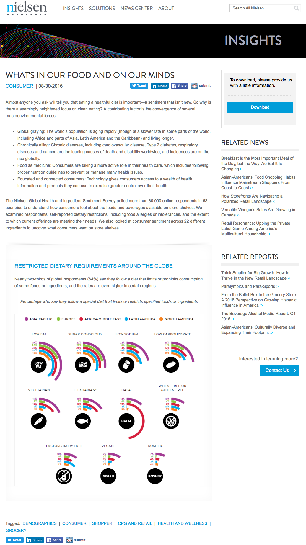 Nielsen_Research_Content.png