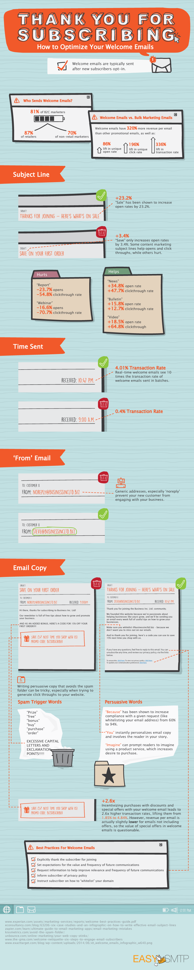 Optimize_Welcome_Emails