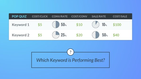 PPC Keyword Insights .png