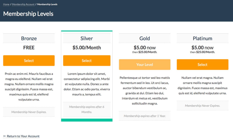 Paid Memberships Pro plugin to create membership site using WordPress