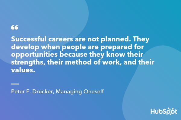 Peter F. Drucker quote from Managing Oneself