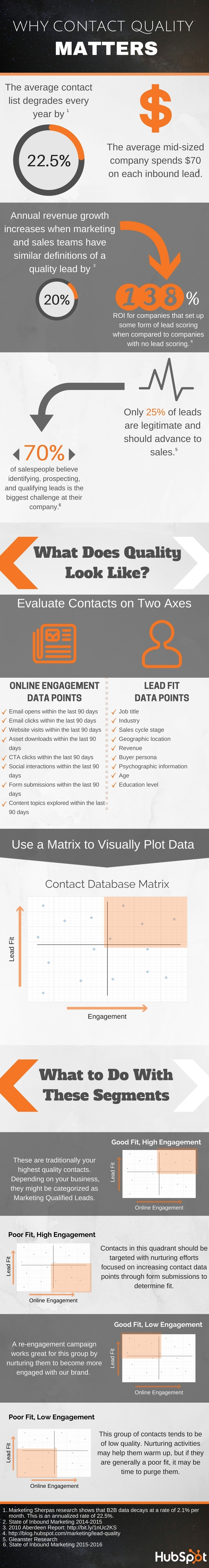 Quality Contacts Infographic-1.jpg