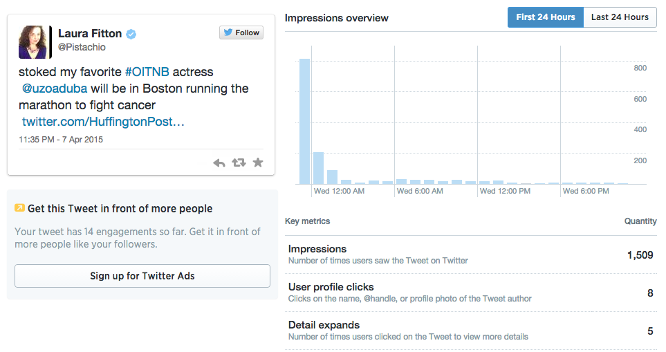 RT_with_Comment_Twitter_Analytics