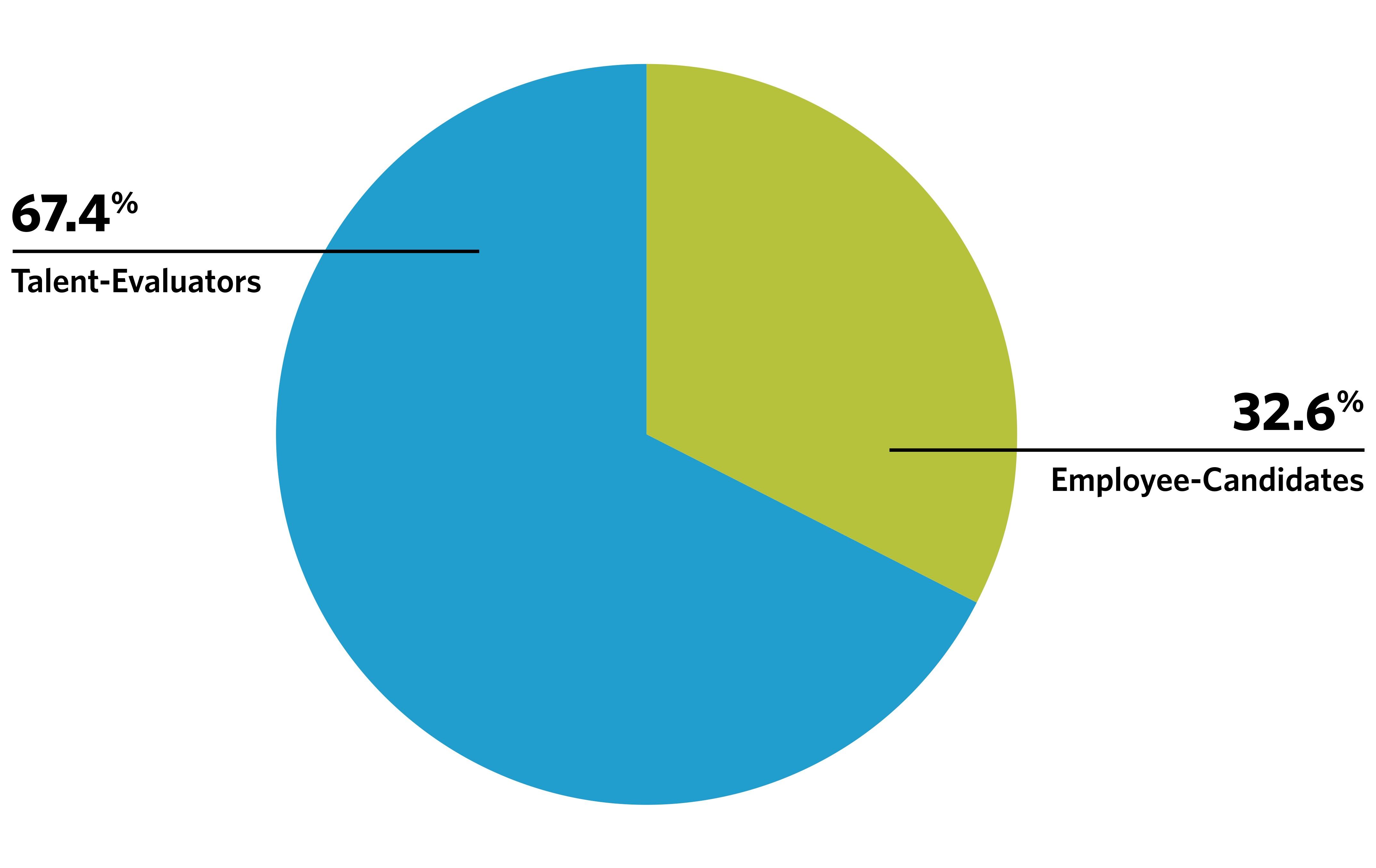 Research-EmployerBrandStudy-1.jpg