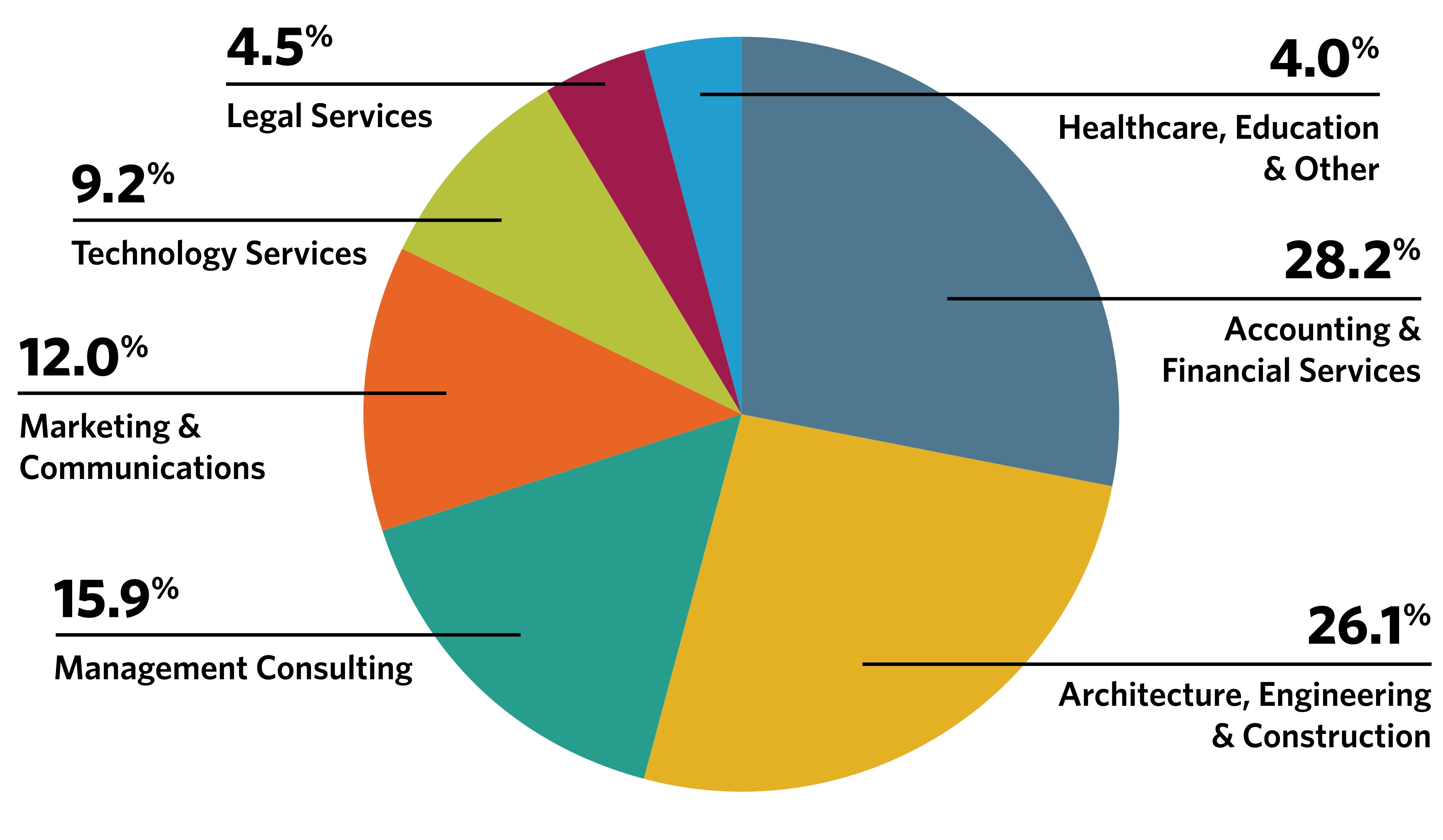 Research-EmployerBrandStudy-2.jpg