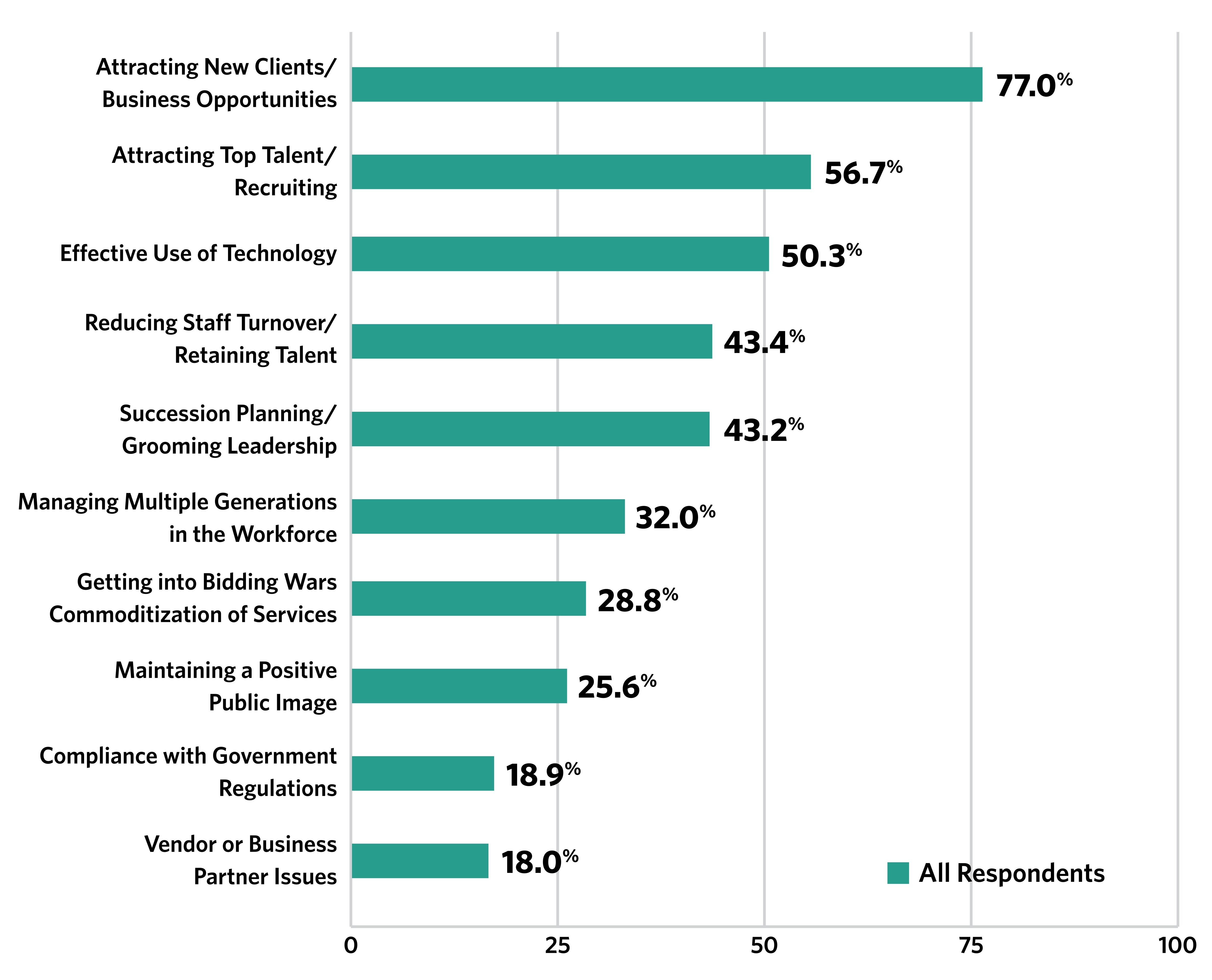 Research-EmployerBrandStudy-3.jpg