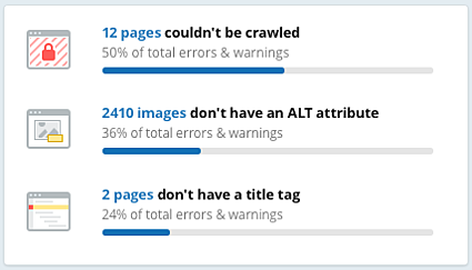 SEMrush tool with the number of pages that had metadata Google couldn't see