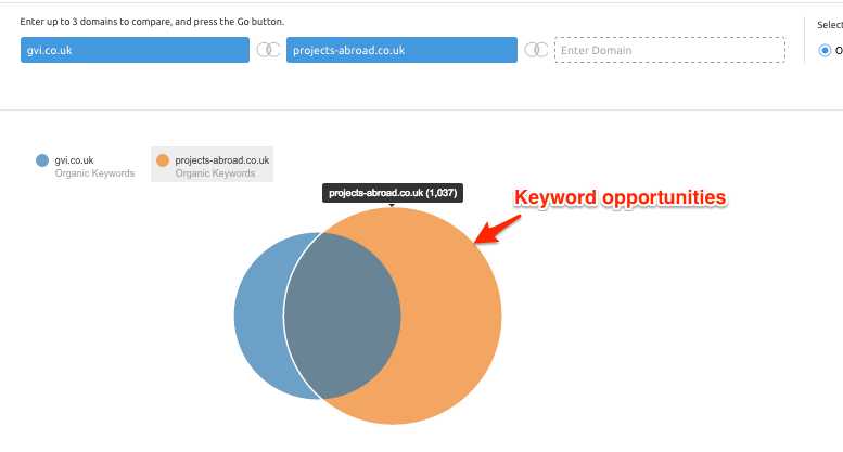 SEMRush_Competitor_Keywords_Inspiration.png