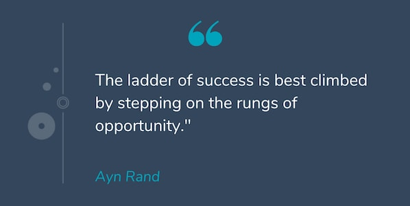 Motivational quote by Ayn Rand