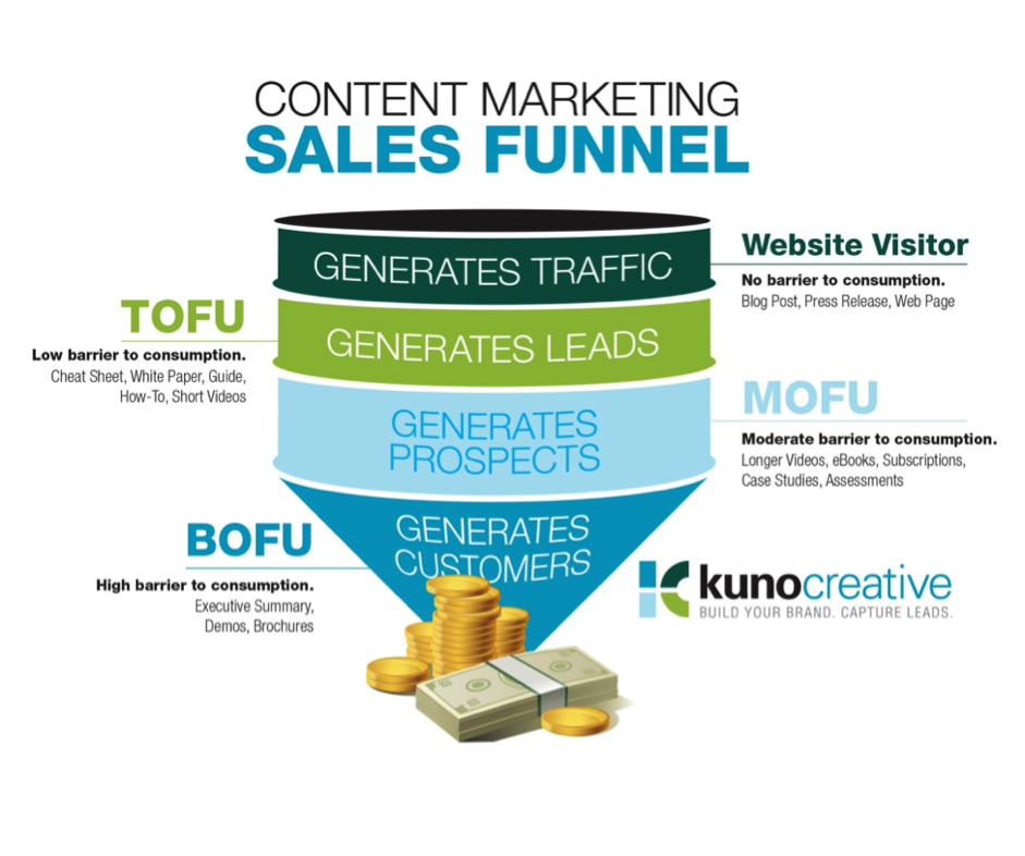 Sales_Funnel.png