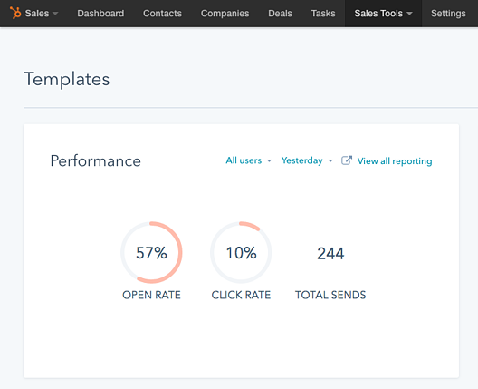 open rate and click rate within HubSpot's email templates tool