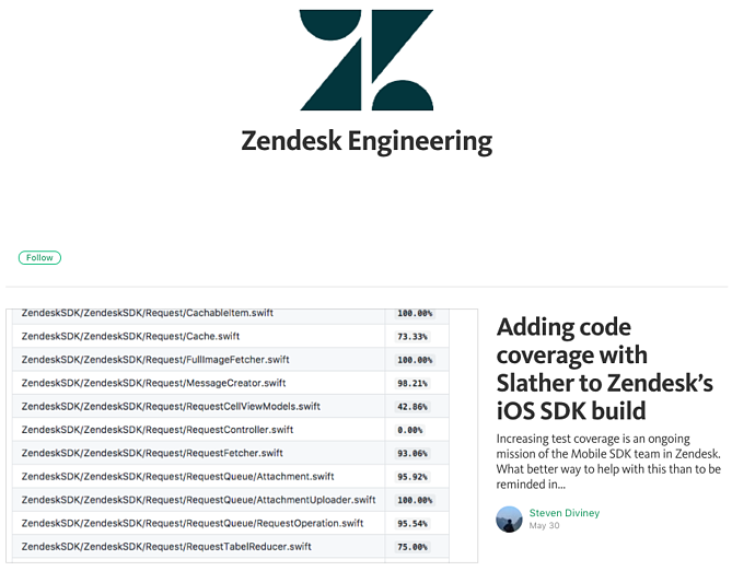 b2b marketing zendesk engineering