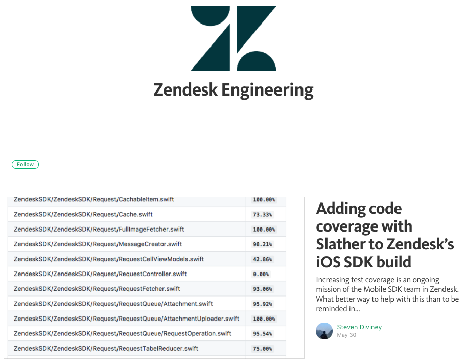 b2b marketing zendesk engineering