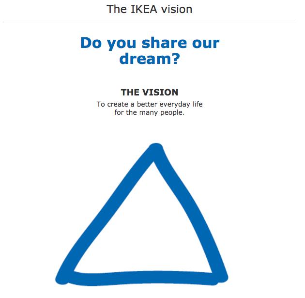 IKEA vision