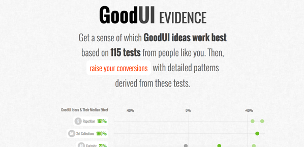 Pillar page on lead conversion evidence by GoodUI
