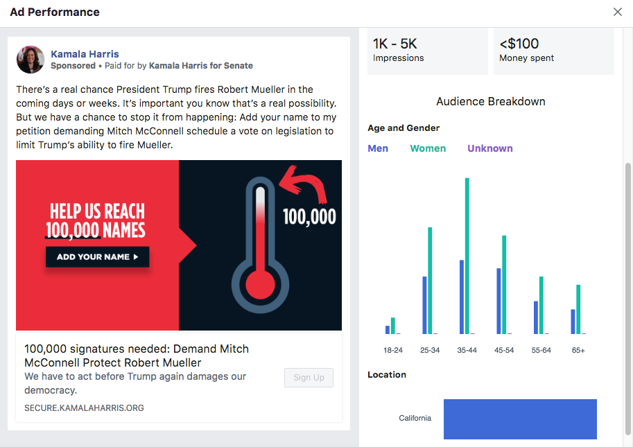 Facebook paid ad performance page