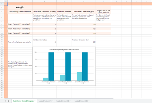 Co-Marketing planning template on excel