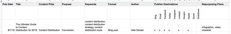 content distribution editorial calendar example