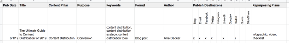 content distribution editorial calendar example