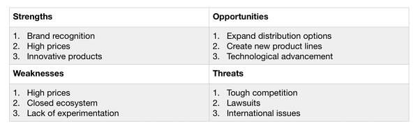 SWOT analysis showing Apple's Strengths, Weaknesses, Opportunities, and Threats