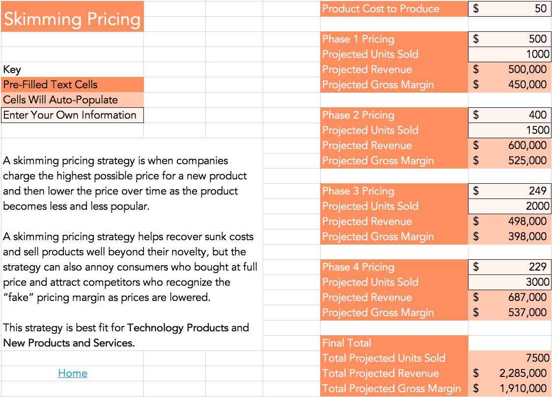 sales pricing model calculator template