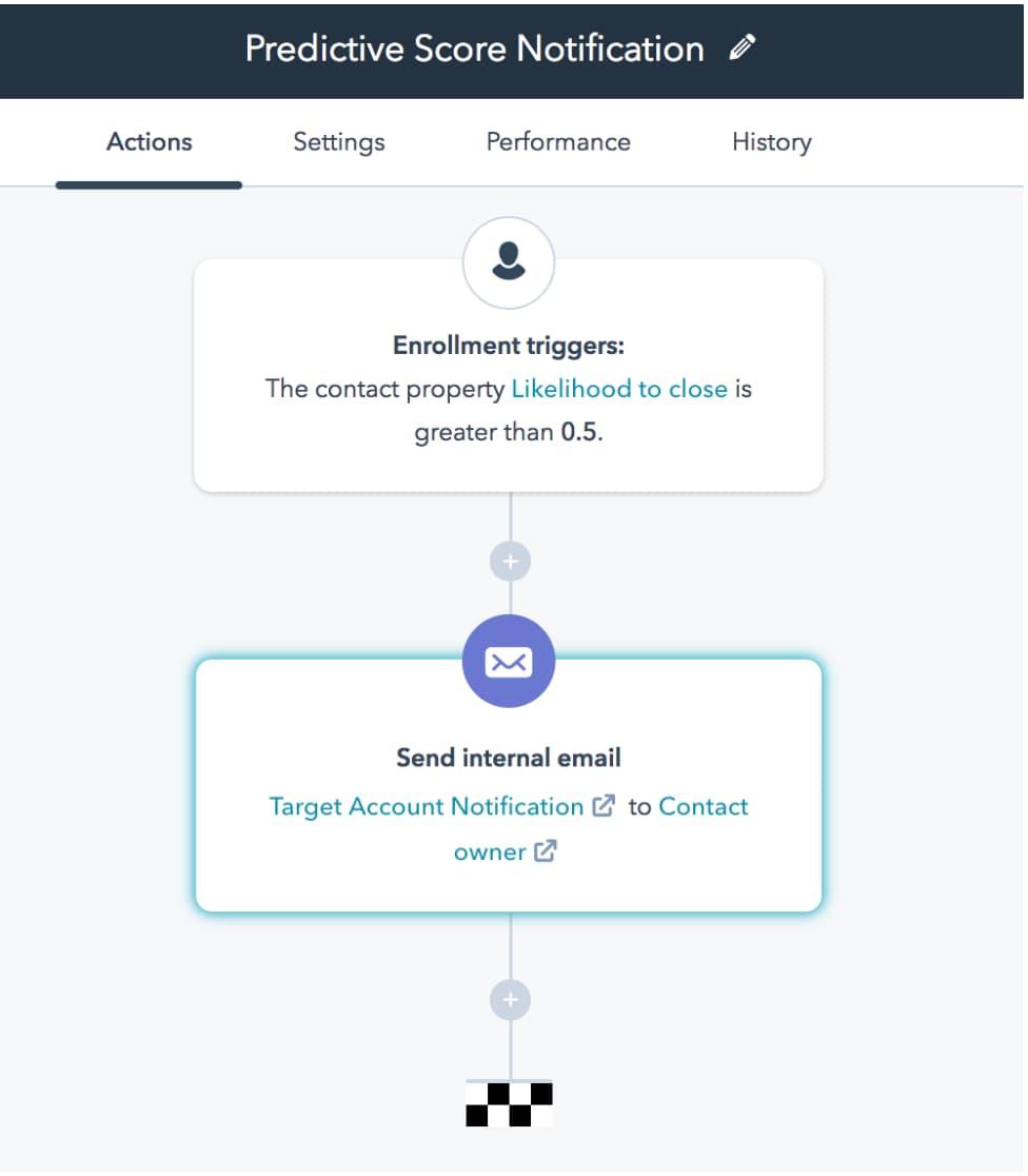 HubSpot Sales AI Tool