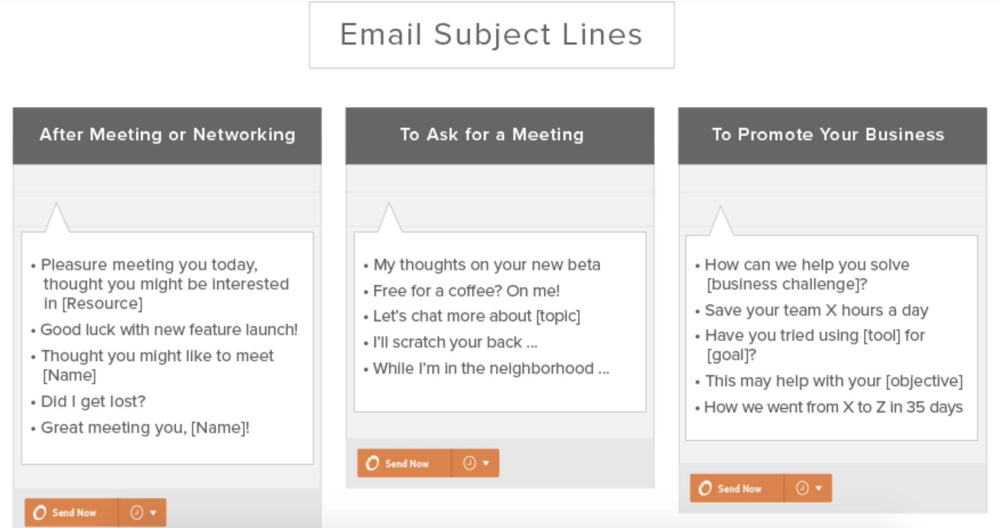 email subject line templates