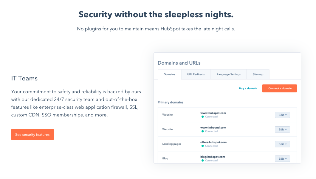 Overview of CMS Hub's security features including CDN