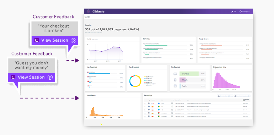 Clicktale analytics page.