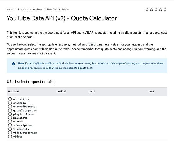 Quota Calculator for estimating the cost for a YouTube Data API query
