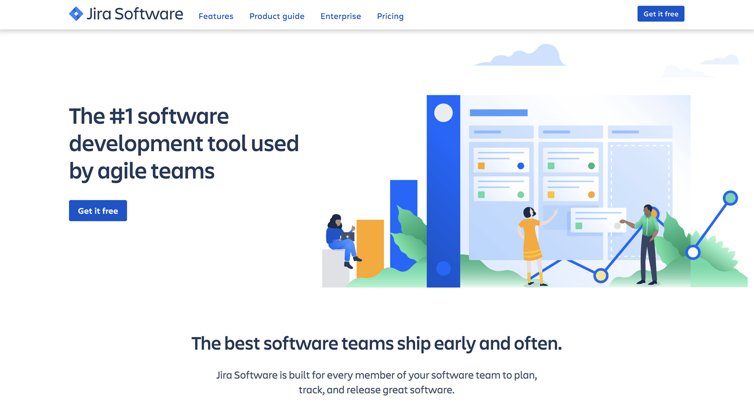 best remote tools jira
