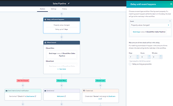 Sales pipeline automation workflow based on events