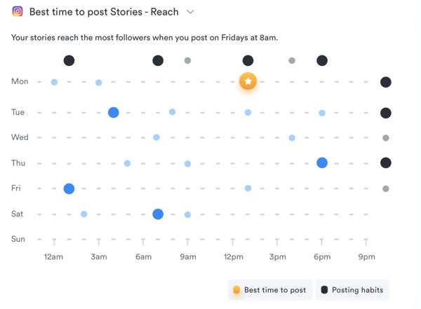inconosquare social media tracking tool