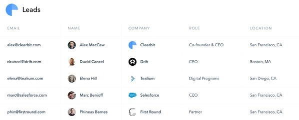 clearbit sales engagement platform