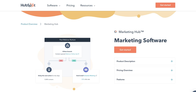 hubspot marketing hub data driven marketing