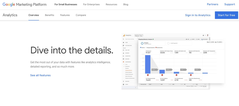 google analytics data driven marketing