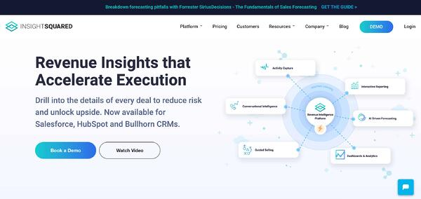 Example of Business Intelligence and Data Reporting Tools Insights square