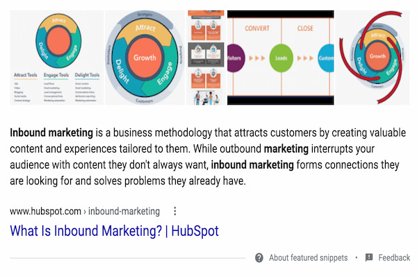 what is inbound marketing featured snippet box in google search results