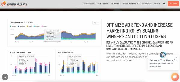 bad reporting marketing attribution software