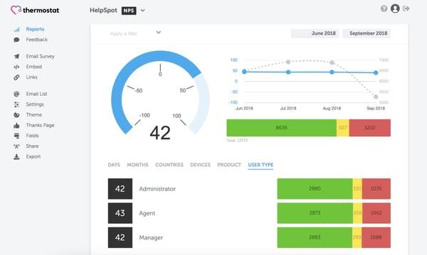 thermostat nps survey tool