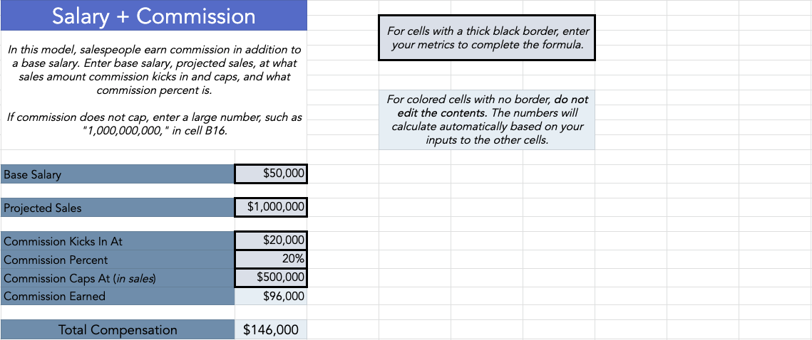 sales compensation planning template