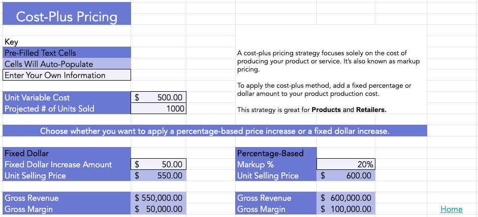 cost pricing strategy calculator
