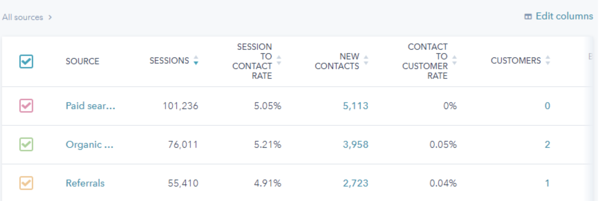 example of hubspot crm website activity crm