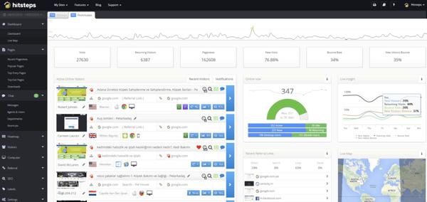 hitsteps website activity tracking platform