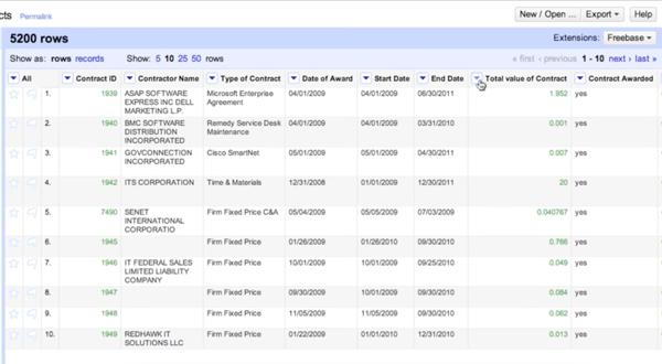 openrefine data quality analysis tool
