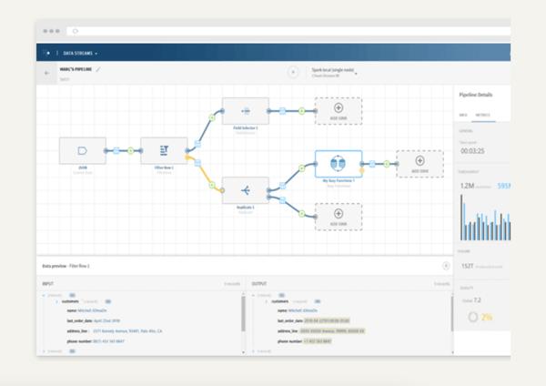 talend open studio data quality analysis software