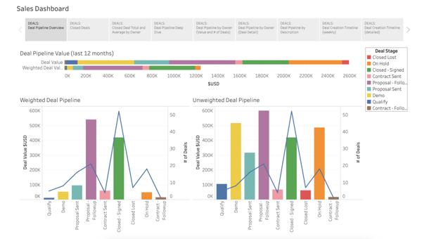 Screen Shot 2021-05-30 at 12.15.20 PMDatawarehouse.io (Ultimate Data Export) data quality tool for hubspot