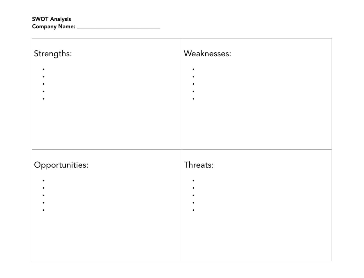 Strategic Planning Tools SWOT Analysis