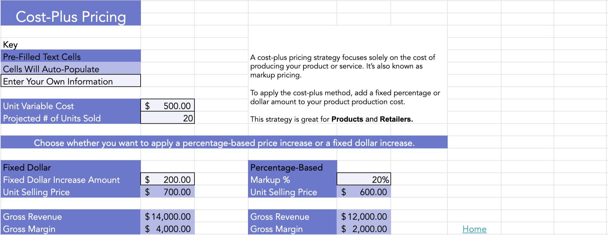 cost plus pricing