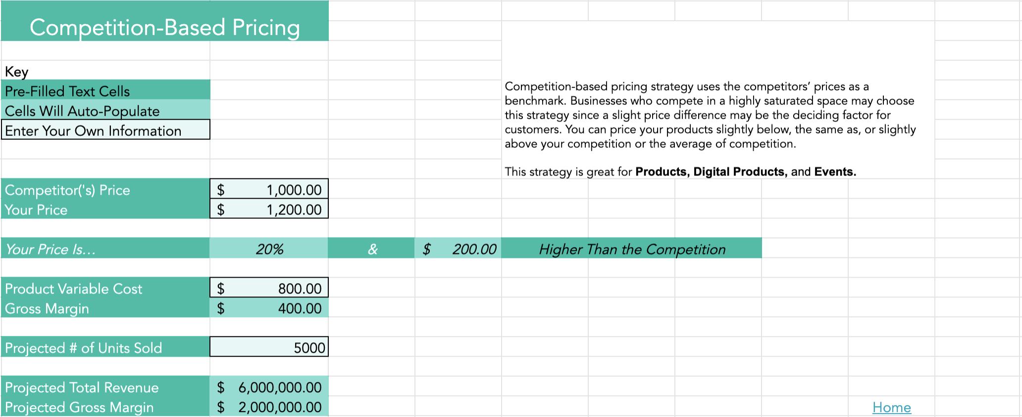 competitive pricing calculator